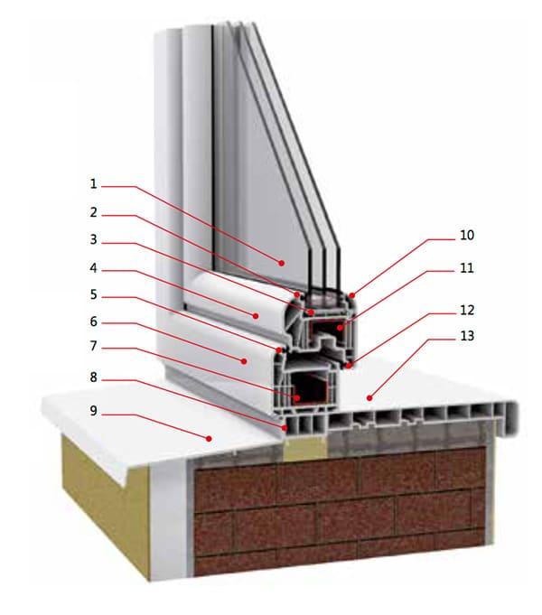 section window pvc 6 cameras pilar horadada