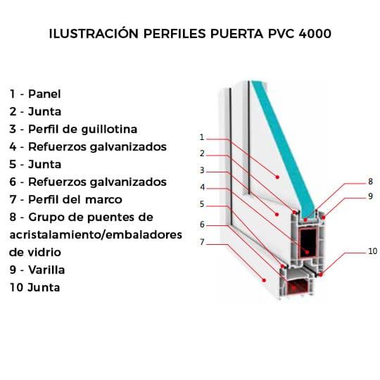 secciones-puerta-pvc-4000-pilar-de-la-horadada
