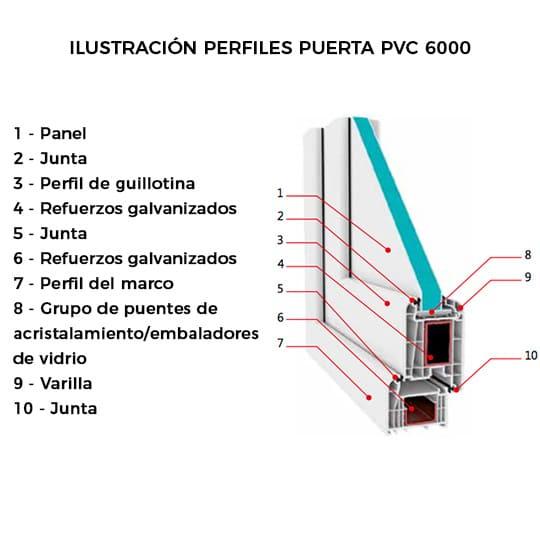 secciones-puerta-pvc-6000-pilar-de-la-horadada