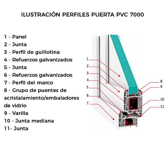 secciones-puerta-pvc-7000-pilar-de-la-horadada